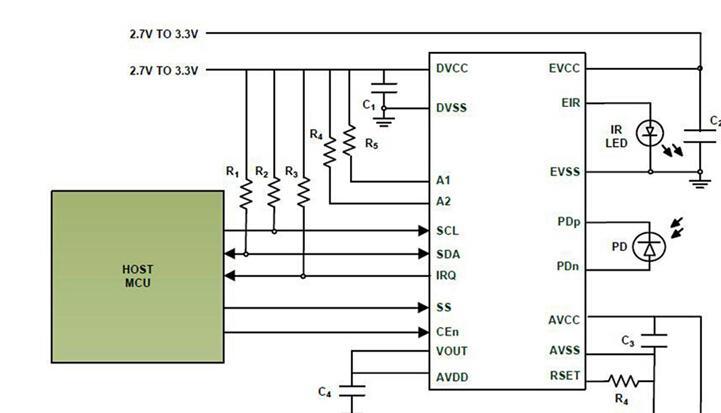 Intersil飞行时间(ToF)信号处理器ISL29501的产品特性及应用领域