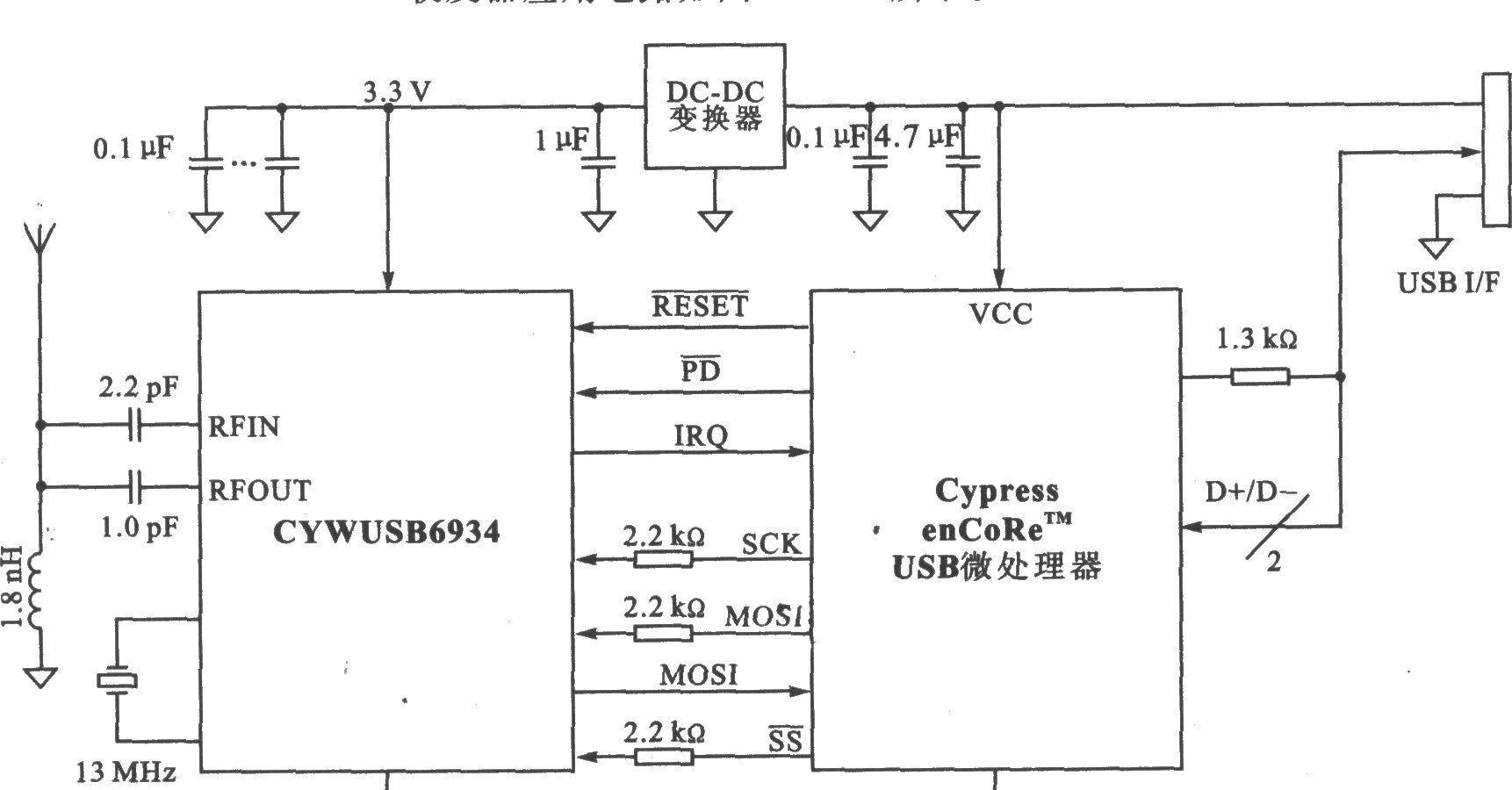 2.4 GHz CDMA无线电收发器CYWUSB6934应用电路