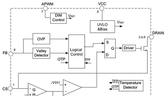 Diodes AL1672高性能LED驱动器解决方案