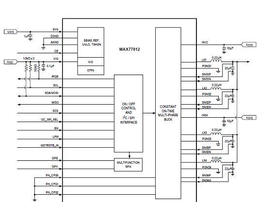 基于Maxim公司MAX77812四相大电流降压稳压器解决方案