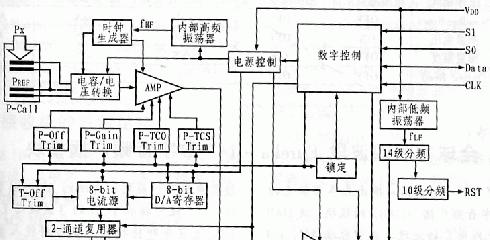 MPXY8020A系列8引脚监控传感器应用电路设计