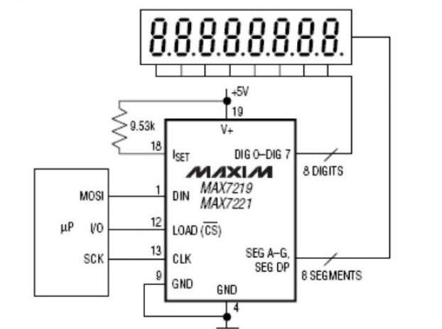 MAXIM MAX7219和BC7281控制芯片的LED显示方式与控制应用对比