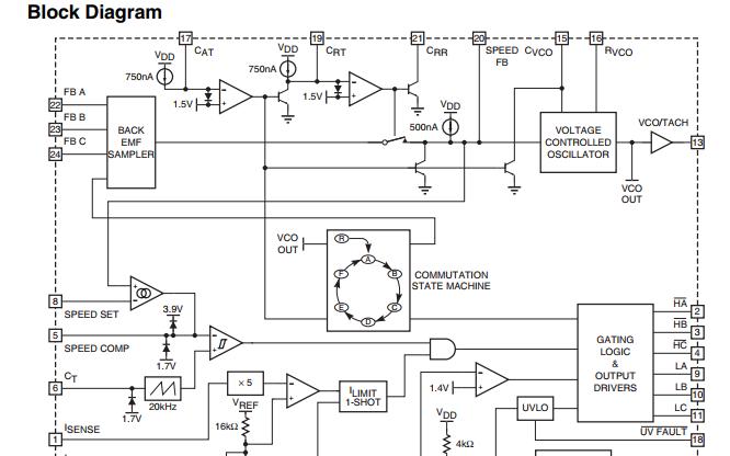 ML4425在无位置传感器无刷直流电机控制中的应用