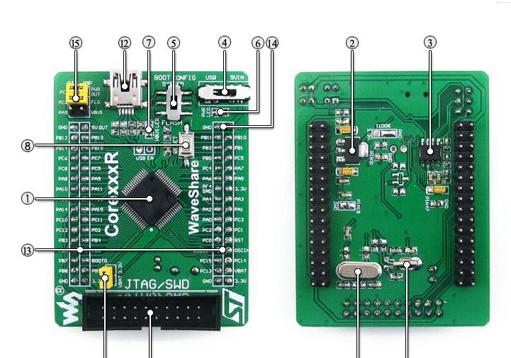 基于STM32F205RBT6主控芯片的core205r开发板/核心板解决方案