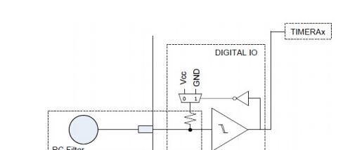 MSP430单片机的LED驱动电路原理解析