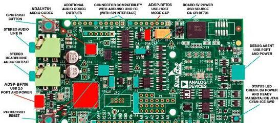 基于ADI公司的ADSP BF706 Blackfin DSP处理器开发方案