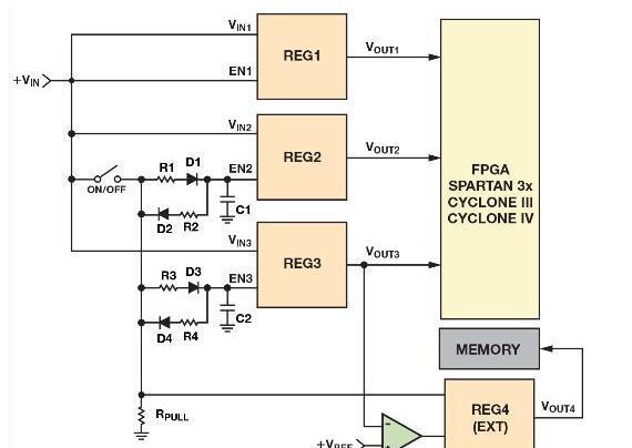 基于ADP5034/ADP5134/ADM1184/ADM1186的复杂电源的时序控制解决方案