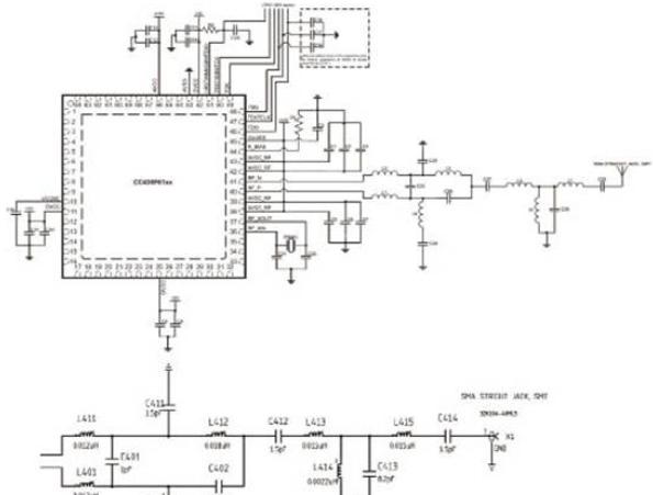 CC430:无线应用解决方案