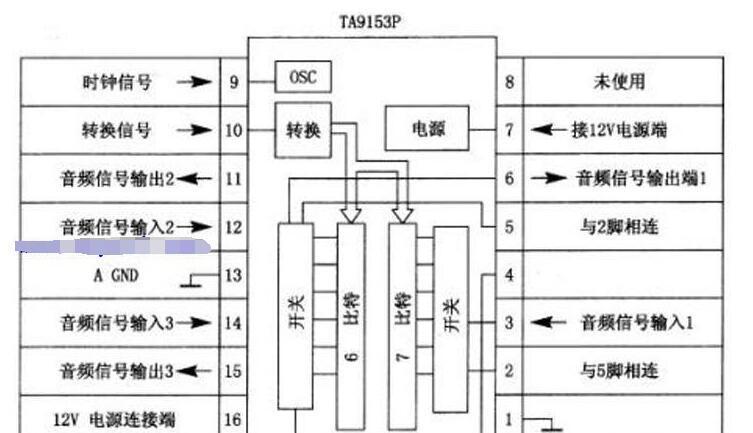 TC9153P电子音量控制集成电路