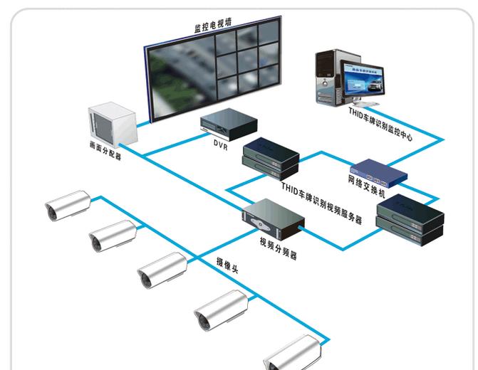 浅析安防监控系统设计方案在果园的应用