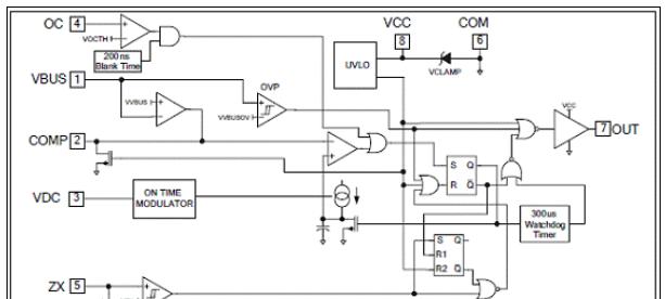 IR IRS2500 80W PFC开关电源解决方案