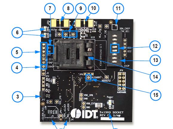 IDT 5X1503带嵌入晶振MicroClock可编时钟发生器解决方案