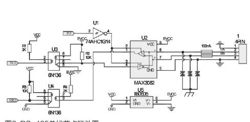基于PS1480+MAX1480+IB0505LS+MAX3082de海气边界层监测系统设计方案