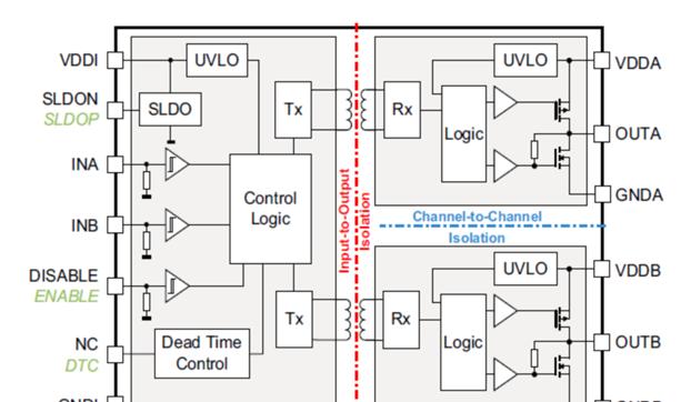 Infineon 2EDF7275F 3300W CCM双向图腾柱PFC解决方案