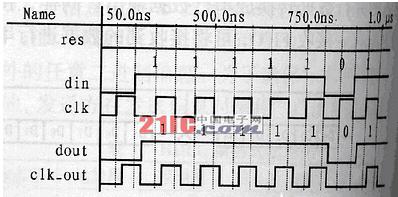 基于FPGA器件EPF10K20RC240-3实现HDLC协议控制器的应用方案
