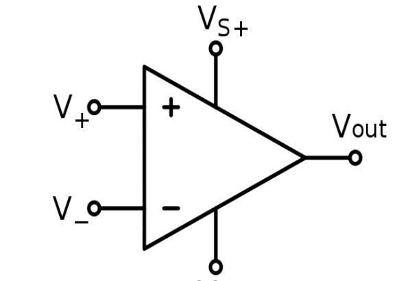 基于ICL7660和ICL7660A的双电源创建方案