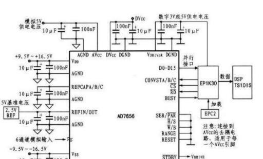ad7656应用电路图大全(四款ad7656外围电路/电能质量监测/级联电路)