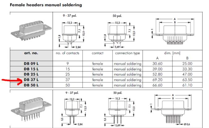 db37针接口连接器(公头、母头)的规格参数、特性、及应用介绍