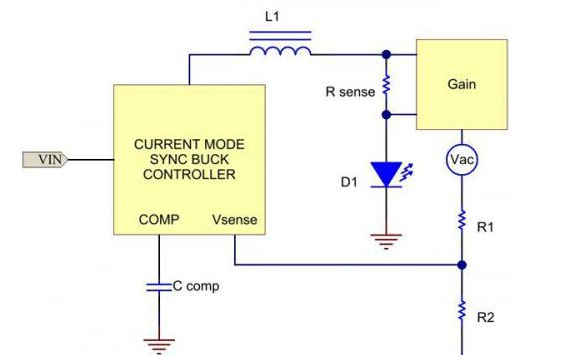 TI电源技巧:电流模式控制简化了对降压LED稳压器的补偿