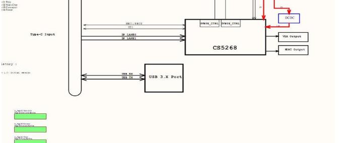 Type-C转HDMI+VGA+USB3.0+PD的电路方案设计(电路方案+原理图)