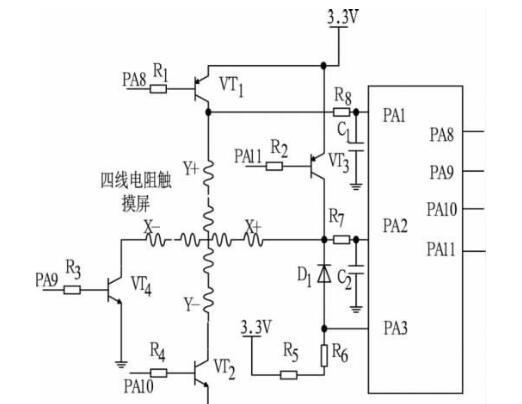 基于STM32F103单片机的EMS液晶显示触摸屏设计方案