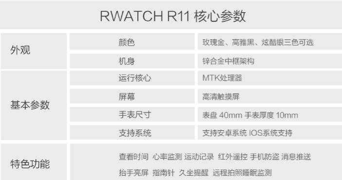 多功能蓝牙智能手表(R11)参数