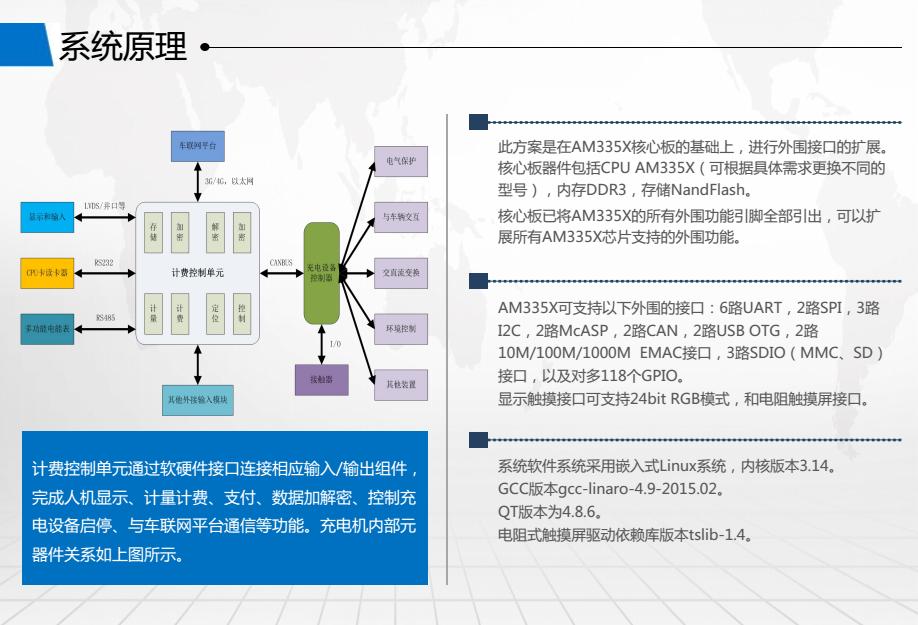 立萨科技充电桩系统原理.png