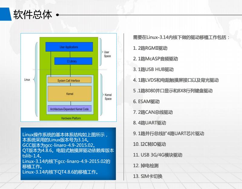 立萨科技充电桩软件总体.png