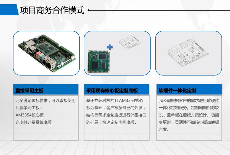 立萨科技充电桩方案项目商务合作模式.png