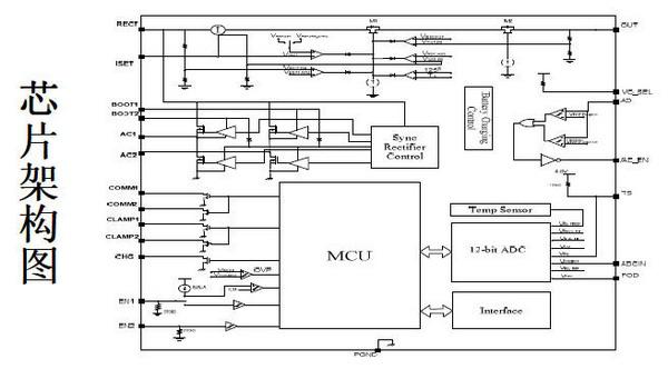 智能穿戴设备无线充电接收解决方案4.png