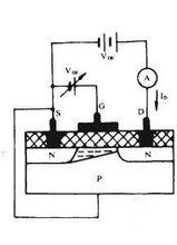 MOSFET工作原理1