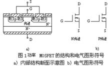 常见的MOSFET技术