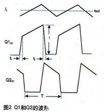 Q1和Q2的波形