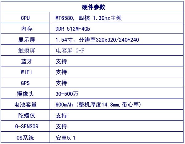 基于MTK6580W2智能手表解决方案