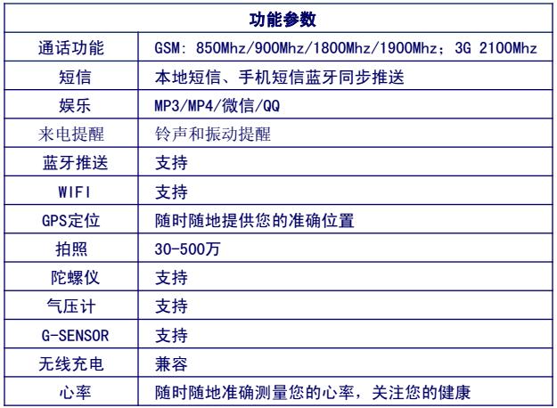 基于MTK6580W2智能手表解决方案2