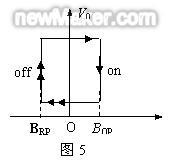 霍尔传感器的分类2