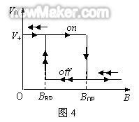 霍尔传感器的分类1