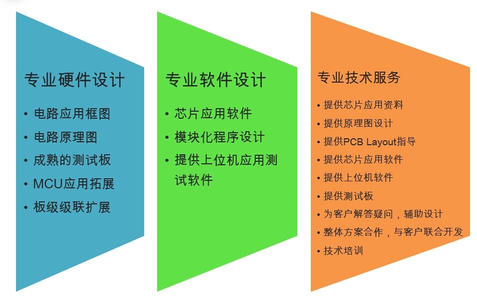 基于MC33771主控芯片的新能源锂电池管理系统解决方案4.jpg