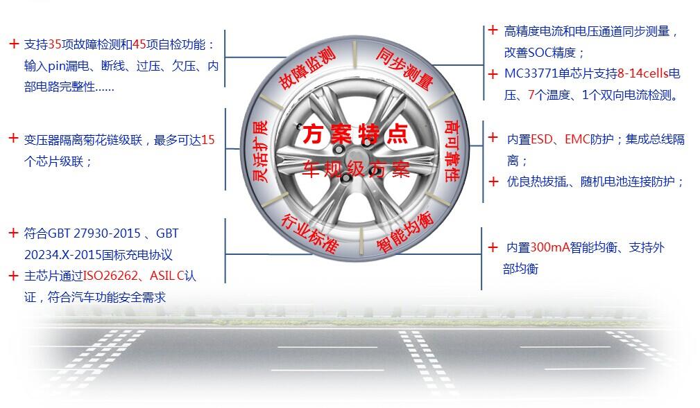 基于MC33771主控芯片的新能源锂电池管理系统解决方案3.jpg