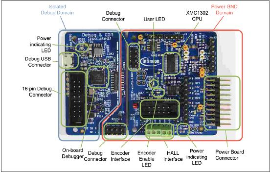 图2 评估板Eval_M1-1302外形图