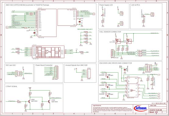 图3 评估板Eval_M1-1302电路图(1):XMC1302 MCU,电源,HALL和编码器接口,USIC0接口