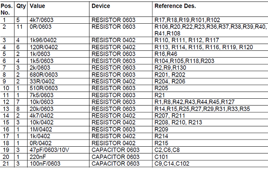 评估板Eval_M1-1302材料清单1