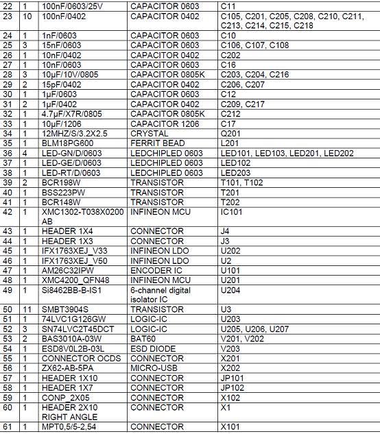 评估板Eval_M1-1302材料清单3