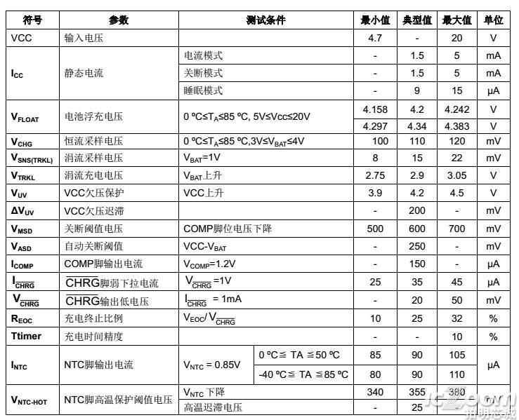 ME4058BSG/ME4058CSG(8.4V/8.7V)电气参数.png