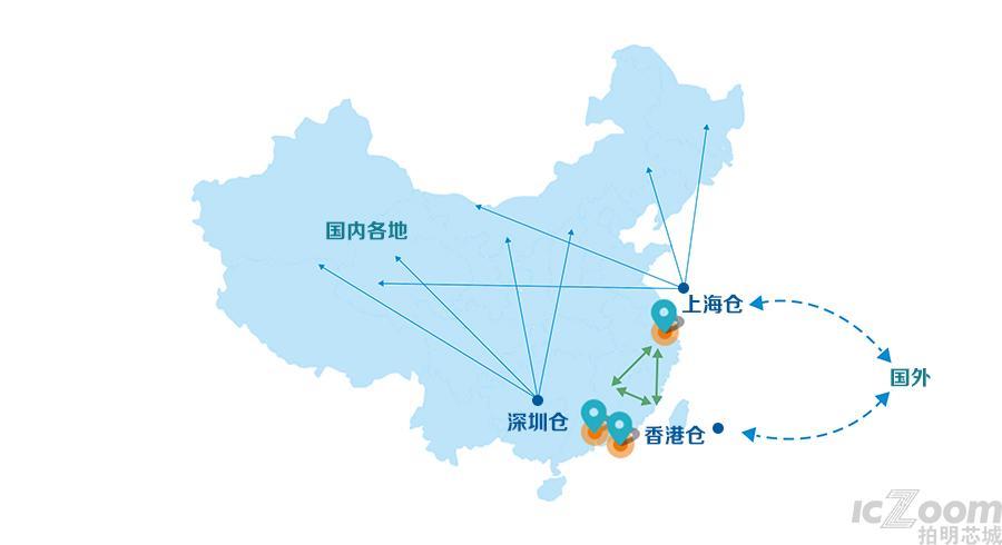 拍明芯城在香港、深圳、上海建立三大物流操作基地.jpg