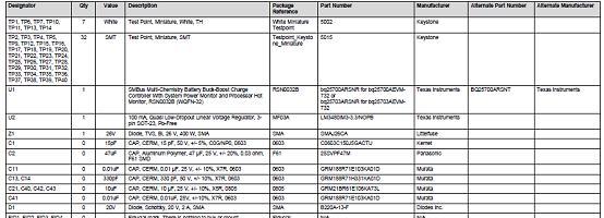 评估模块bq2570x EVM材料清单.png