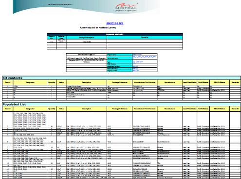 工业通信引擎AMIC110 ICE材料清单