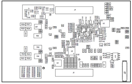 工业通信引擎AMIC110 ICE PCB元件布局图(底层)