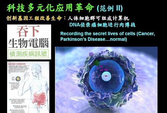 半导体和基因工程的结合,对抗癌症.jpg