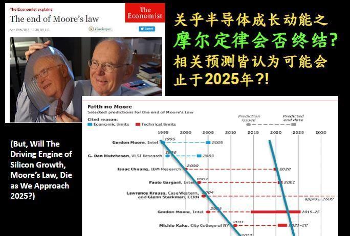 A关乎半导体动能的摩尔定律可能会在2025年终止.jpg